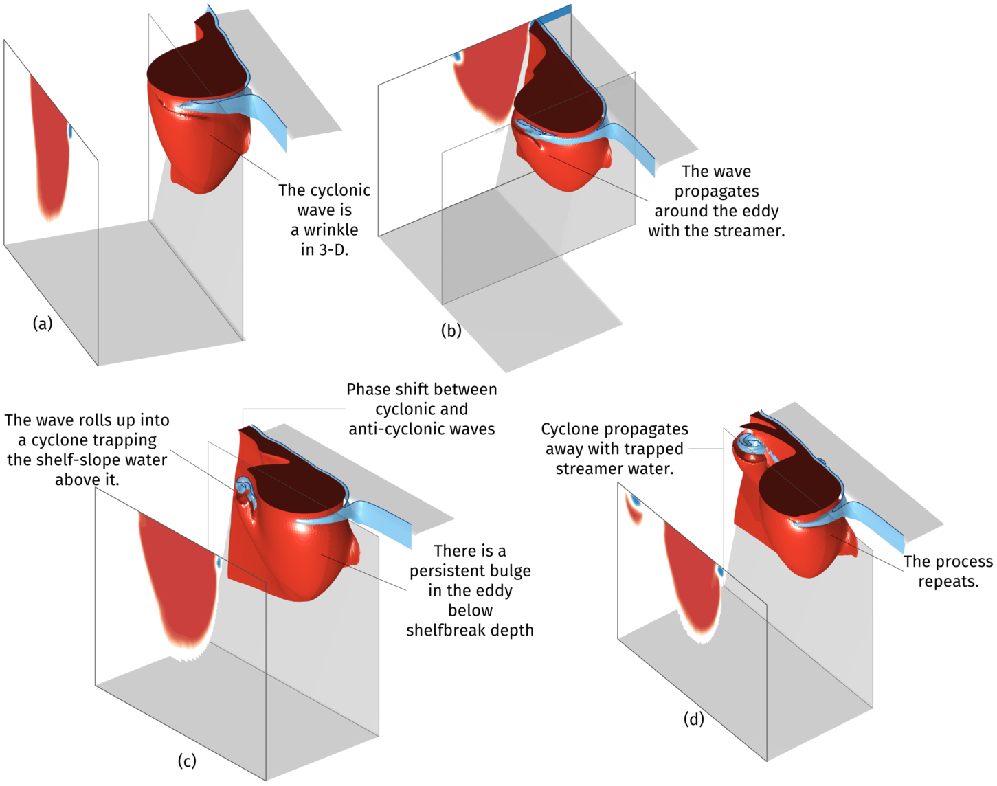stacked-cyclone-3d-schematic.png